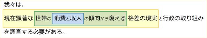 フレーズ指定翻訳のサンプルとして、あえて「悪い」文を挙げました。この文の構造をフレーズ指定してゆきます