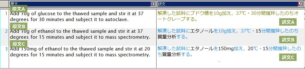 一致率を下げると、翻訳メモリが適用された翻訳結果が得られました