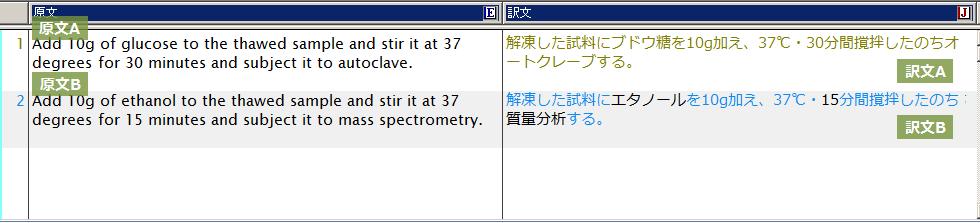 翻訳メモリに登録した対訳文が応用され、滑らかな翻訳結果となりました