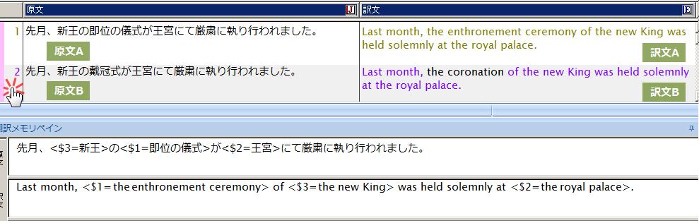 翻訳メモリ中の対訳文A+が有効にはたらき、文の骨格を流用しつつ 変化した部分は機械翻訳して出力されました