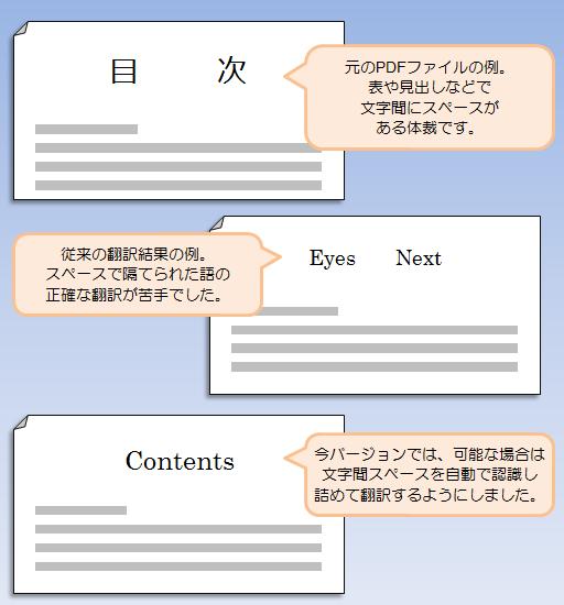 可能な場合は文字間の離れた単語も認識して翻訳します