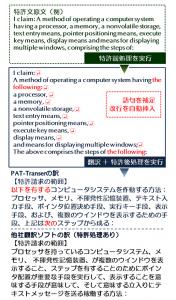 特許文前処理/後処理による高品質翻訳