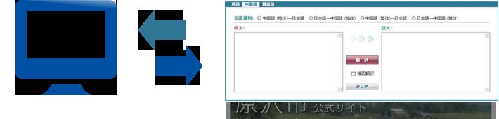 翻訳コンテンツ