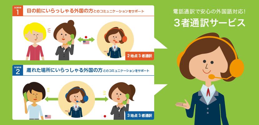 3者通訳サービス